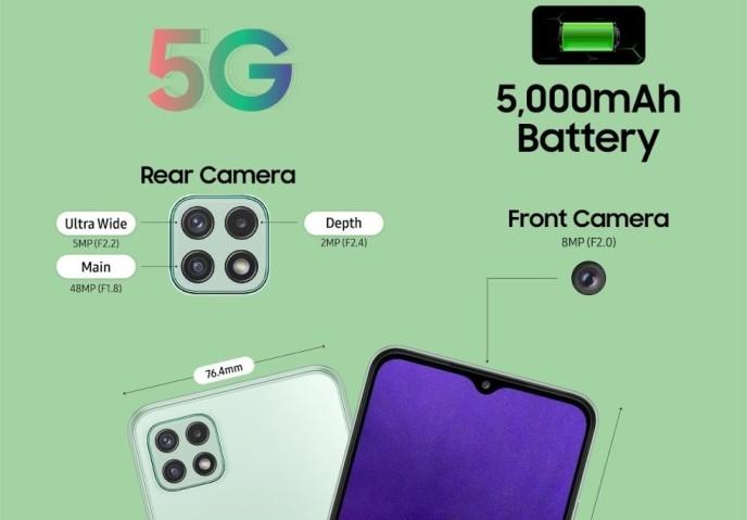 Samsung Galaxy A22 5G Camera and Battery